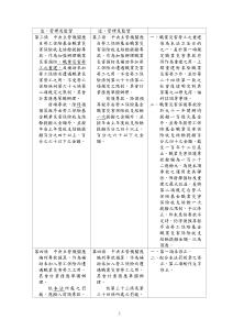 職災勞工保護法草案_頁面_02