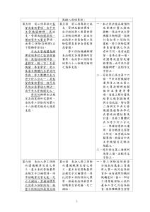 職災勞工保護法草案_頁面_03