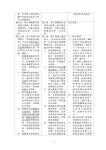 職災勞工保護法草案_頁面_06