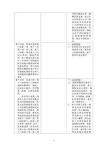 職災勞工保護法草案_頁面_09