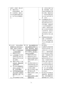 職災勞工保護法草案_頁面_10