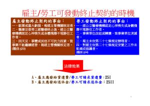 勞基職業災害與勞保職業傷害_頁面_3