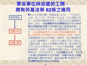 要派單位與派遣勞工間勞基法第 62條之適用