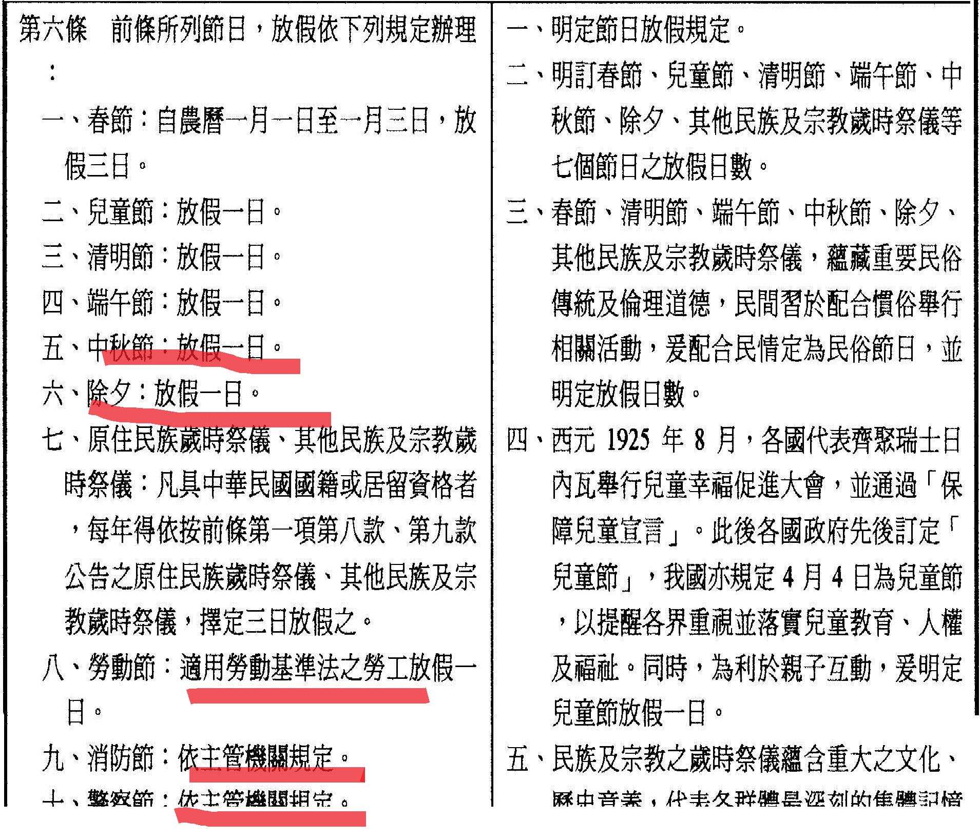 紀念日及節日實施條例草案第六條